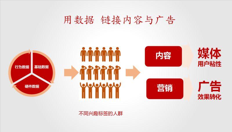 资讯_一点资讯亮相中国创新营销峰会